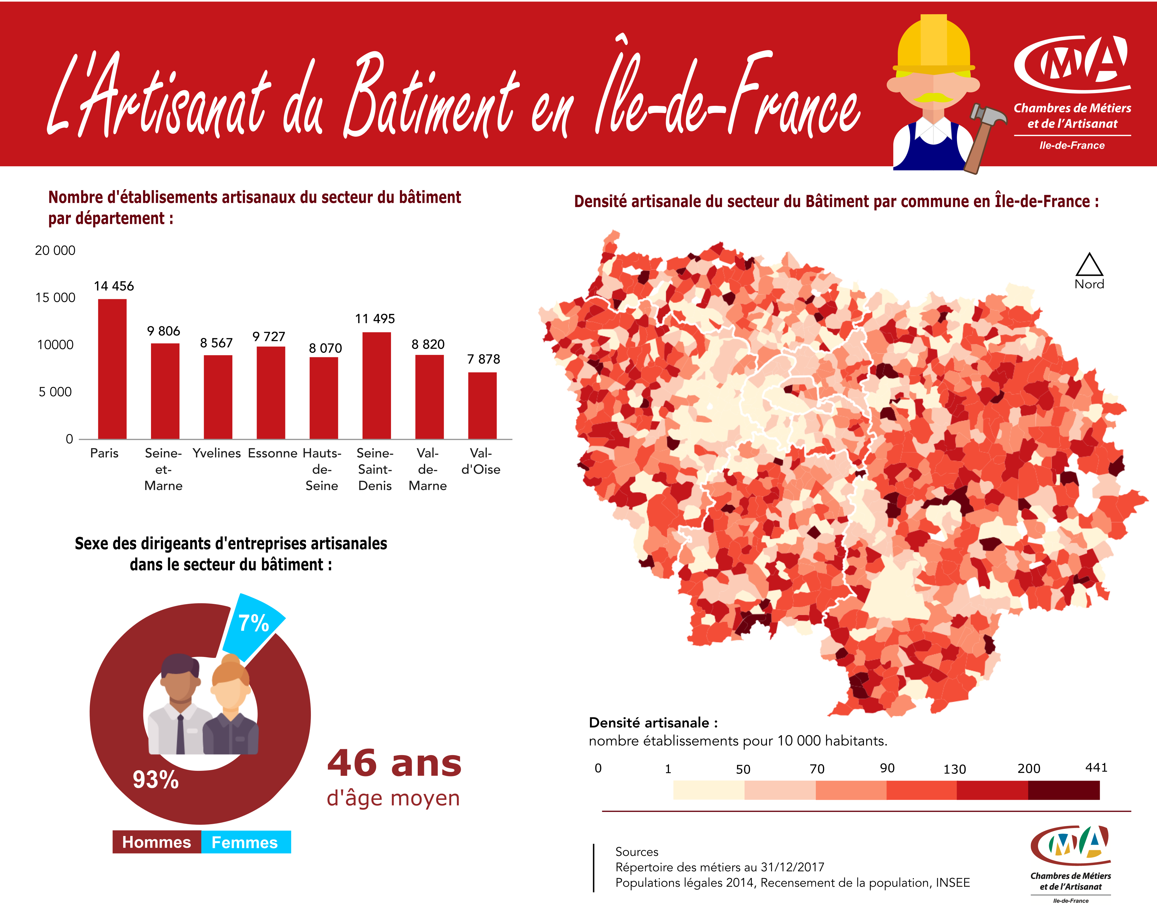 En ligne sur le site de la CRMA Ile-de-France - URL